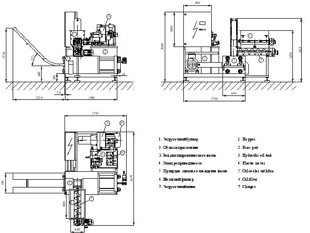 Пресса для производства топливных брикетов своими руками